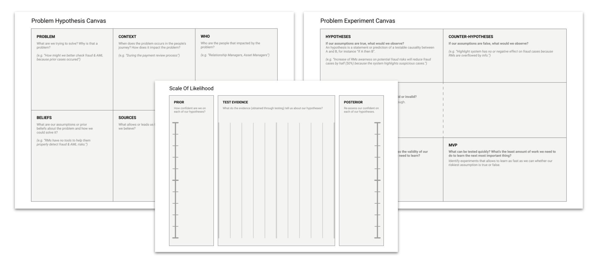 Evidence-based design canvas. Download here.
